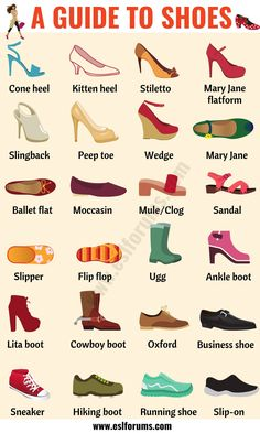 Types of Shoes: Learn Different Shoe Styles with Pictures - ESL Forums accessories vocabulary English Vocabulary Words, Learn English Words, English Phrases, Fashion Terminology, Fashion Terms, English Writing Skills, English Lessons, English English, French Lessons