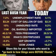 Yep, obviously the worst President in history. :-/