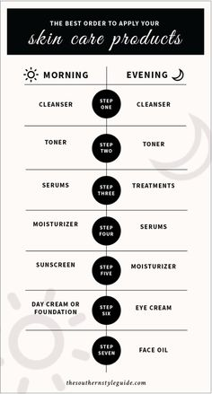 how to apply skincare products, morning . how to apply skincare products, morning . how to apply skincare products, morning skincare routine, nightly skincare routine Skin Care Regimen, Skin Care Tips, Skin Tips, Skin Care Routine For 20s, Nighttime Skincare Routine, Morning Beauty Routine, Oily Skincare Routine, Beauty Hacks Skincare, Korean Morning Skincare Routine