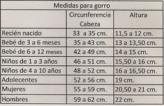 EL ATELIER DEL TEJIDO: Tabla de medidas