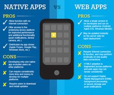 Native Apps vs Web Apps.. Know the distinction : before picking the right technology for your portable application either it should be native app, Web app, Hybrid app ??