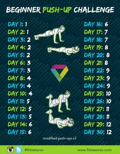 Beginner 30 Day Push-up Challenge by Fitness Rox. For modified push-ups, multiply count by 3! For motivation, join the group at https://www.facebook.com/groups/fitnessrox/! (Bkg & Icon designed by www.freepik.com) #fitnessrox www.fitnessrox.com