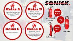 Informasi Kelas Kebakaran Yang Ada Di Indonesia: Berikut ini adalah kelas kebakaran yang sering terjadi, dan memudahkan anda dalam hal memilih dan membeli tabung apar (Alat Pemadam Api Ringan) yang mana yang cocok dengan kebutuhan anda.081-2222 91986,pujianto@tabungpemadamapi.com #alatpemadamapi #alatpemadamkebkaran #tabungpemadamapi #tabungpemadamkebakaran