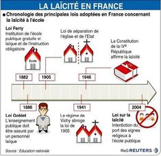 CestFranc. La laïcité à l'école.  -   http://apfvalblog.blogspot.com.es/2015/12/la-laicite-lecole-en-cours-de-fle.html