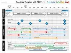 The Visio Strategy Roadmap Template is the perfect Strategic Communication plan - Business Change, KPI, Initiatives, Timeline - all with a stylish design. Strategic Roadmap, Strategic Planning, Program Management, Change Management, Business Management, Time Management, Excel Design, Ux Design, Dashboard Design