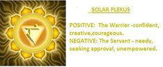 ∆ Solar Plexis Chakra...chakras and archetypes
