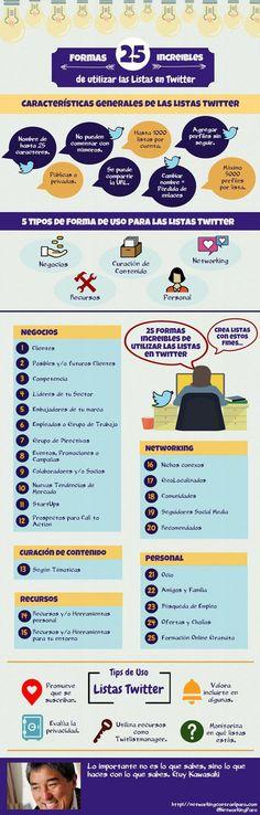 25 Formas Increíbles de utilizar las Listas Twitter | TIC & Educación | Scoop.it