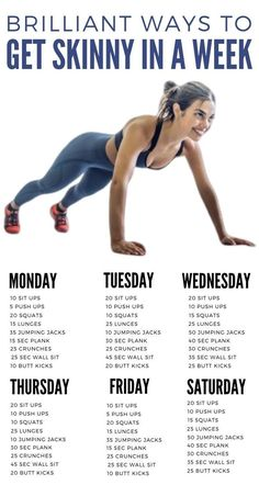 Fitness Workouts, Gym Workout Tips, Fitness Workout For Women, At Home Workout Plan, Workout Videos, Fast Ab Workouts, Easy Beginner Workouts, Workout Plans For Women, Workout Schedule