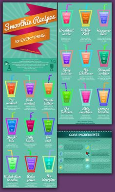 smoothies! Some great ideas to cure what ails you!