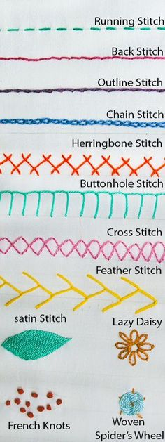 Hand Embroidery Stitches- The Reverse Side – Sarah& Hand Embroidery Tutor. - Embroidery - Hand Embroidery Stitches- The Reverse Side – Sarah& Hand Embroidery Tutorials - Hand Embroidery Patterns Free, Hand Embroidery Videos, Embroidery Stitches Tutorial, Embroidery Flowers Pattern, Learn Embroidery, Embroidery Techniques, Embroidery Ideas, Beginner Embroidery, Simple Embroidery Designs