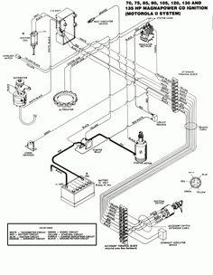 Simple Wiring Diagram Vw Dune Vw dune buggy, Vw engine
