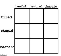 "firefox-unofficial: ""gays can't sit in chairs alignment chart"" Criss crossin on the flooorr~ Drawing Meme, Drawing Prompt, Drawing Tips, Drawing Stuff, Drawing Ideas, Art Prompts, Writing Prompts, Oc Template, Templates"