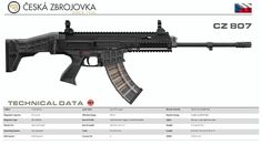 Armas Ninja, Battle Rifle, Tactical Equipment, Submachine Gun, Custom Guns, Cool Guns, Assault Rifle, Military Weapons, Guns And Ammo