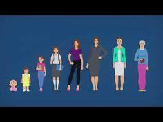 (1) Adverse Childhood Experiences - NHS Health Scotland - YouTube Adverse Childhood Experiences, World Problems, Forensics, Vulnerability, Scotland, Public Health, Children, Youtube, Medicine