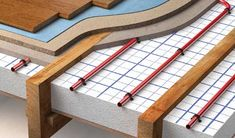 Silva joisted floor joists water system  FOR GROUND FLOORS