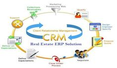 ABARIS REAL ESTATE ERP SOFTWARE