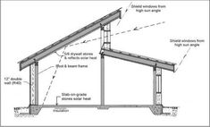 ideas patio roof design architecture for 2019 Shed Plans, House Plans, Roof Trusses, Roof Overhang, Clerestory Windows, Windows 10, Roof Architecture, Architecture Colleges, Architecture Images