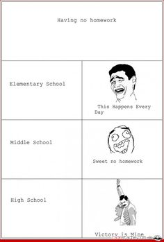 Page 20 - Rage Comics - Ragestache  How i feel since its my senior year!