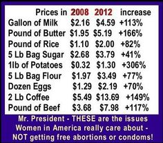 No inflation? Add this to the cost at the pump... and how much Cost of Living raise has Social Security Adm. given seniors since 2008?  Some of these prices above don't reflect my area of the country, but some definitely do!