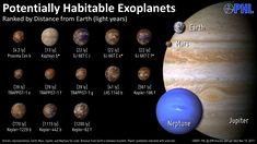 The Planetary Habitability Laboratory (PHL) is a virtual laboratory dedicated to the study of planetary habitability. The PHL is managed by the University of Puerto Rico at Arecibo (UPR Arecibo)