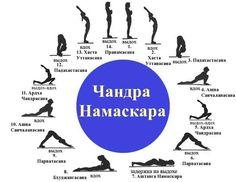 приветствие луне йога: 2 тыс изображений найдено в Яндекс.Картинках