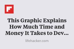 This Graphic Explains How Much Time and Money It Takes to Develop a Mobile App http://flip.it/cmr5m