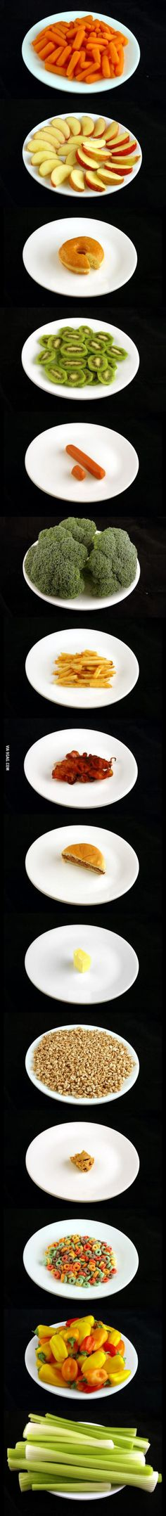 ...............200 Calories............. ....looks like in different food.....