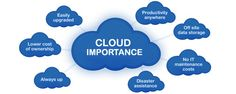 Options and advantages of cloud computing and how your small business can benefit from it.