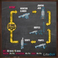 Entraînement du 06/01/2014 HIIT : 3 rounds avec 2 minutes de repos entre les tours : mountain climber, jumping jacks, burpees, pompes et squats