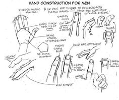 """""""Male Hand Construction"""" 