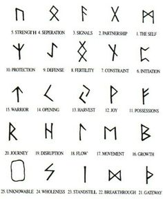 THESE ARE ANCIENT RUINS FROM LOTR!!! RUINS ARE LETTERS OF THE ALPHABET IDJITS!