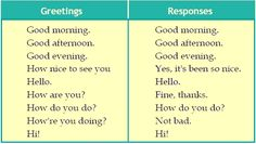Learning basic greetings and responses. Basic English lesson in PDF
