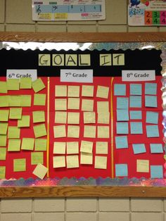 Setting goals in our orchestra program. We used post it, wrote our goals down for the quarter and then stuck them up on the bulletin board. At the end of the quarter, if we made our goal we take it down.