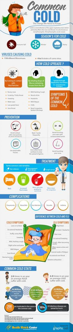 Common Cold Infographic 風邪, 悪寒