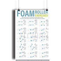 """Foam Roller Exercise Poster NOW LAMINATED - Foam Rolling Chart Shows How to Foam Roll Specific Muscles to Release Trigger Point - Foam Roller Amazon - Flexibility Made in USA 24""""X36"""""""