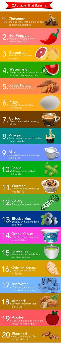 Weight Loss - Simple Foods that Burn Fat: