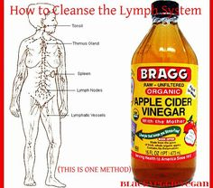 Soul Writings - How to Cleanse the Lymph System...