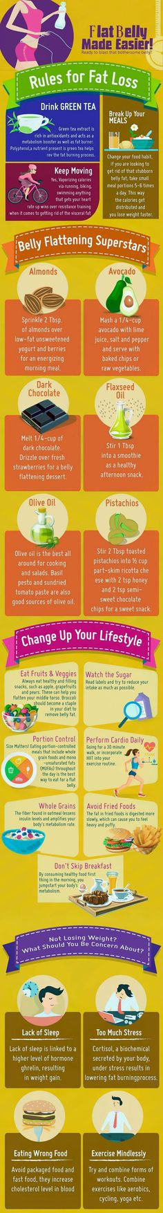 A way to a flat belly infographics