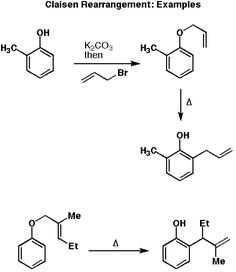 Organic Synthesis, Math Equations
