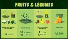 Fruits and vegetables / Fruits et Légumes