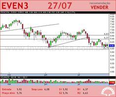 EVEN - EVEN3 - 27/07/2012 #EVEN3 #analises #bovespa