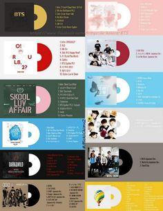 Kpop musica > Albums Bts Lockscreen, Foto Bts, Bts Photo, Bts Memes, Bts Tickets, Concert Tickets, Bts Book, Bts Pictures, Photos