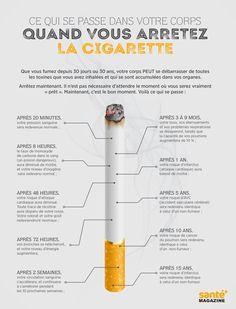cigarette, santé, stop, effets néfastes, santé+ , saviez-vous ?