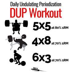 USE THIS DUP WORKOUT TO GET STRONGER - A stronger muscle has more potential to grow so if you want to get jacked then you will definitely want to get stronger. - I recommend for you to use Daily Undulating Periodization (DUP) to accomplish this. - The eas
