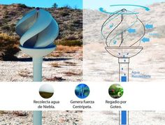Find more information on wind power Water From Air, Solar, Art Village, Water Collection, Green Technology, Water Storage, Wind Power, Water Systems, Green Garden