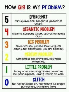 Big is My Problem? Behavior Chart How Big is My Problem? Behavior ChartHow Big is My Problem? Classroom Behavior Management, Behaviour Management, Behaviour Chart, Behavior Interventions, Behavior Plans, School Social Work, High School, Middle School, Emotional Regulation