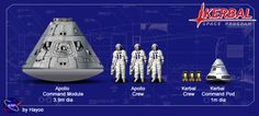 kerbal space program | Thread: Kerbal Space Program Fanart