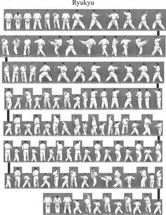 Bitmap_in_3g_Ryukyu Martial Arts Workout, Boxing Workout, Shotokan Karate Kata, Karate Styles, Goju Ryu, Martial Arts Techniques, Kendo, Banting, Qigong