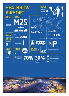 Heathrow Airport Infographic | Infrastructure | Construction | Engineering