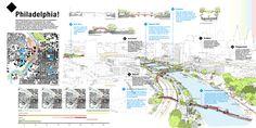 New Design Poster Urban Ideas Portfolio Design Layouts, Urban Design Diagram, Urban Design Plan, Architecture Design Concept, Urban Ideas, Design Competitions, Urban Planning, Presentation Design, Landscape Design